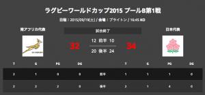 スクリーンショット 2015-09-20 23.19.48
