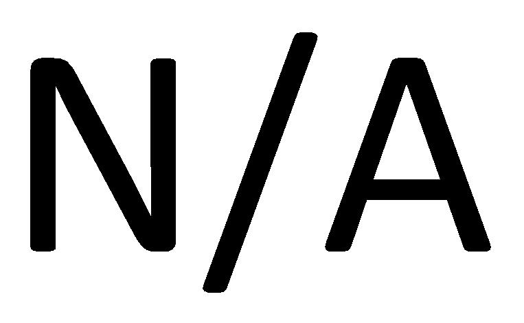 N/Aの読み方と書き方